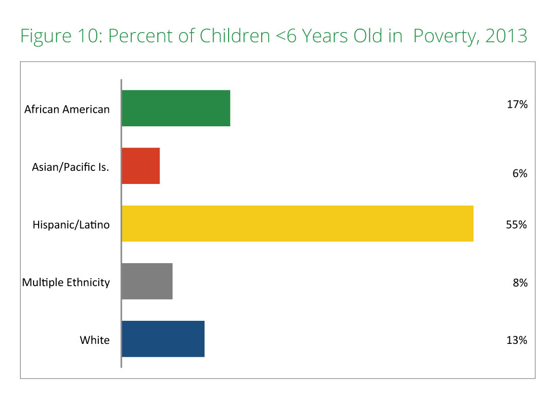 per_child_poverty